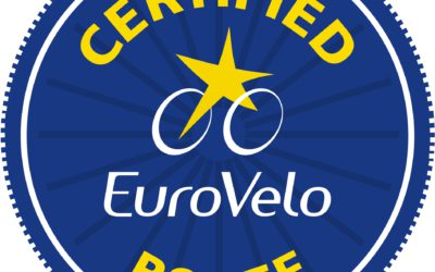 Categories of EuroVelo routes